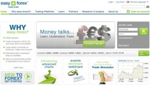 EasyForex Currency Trading Platform Review